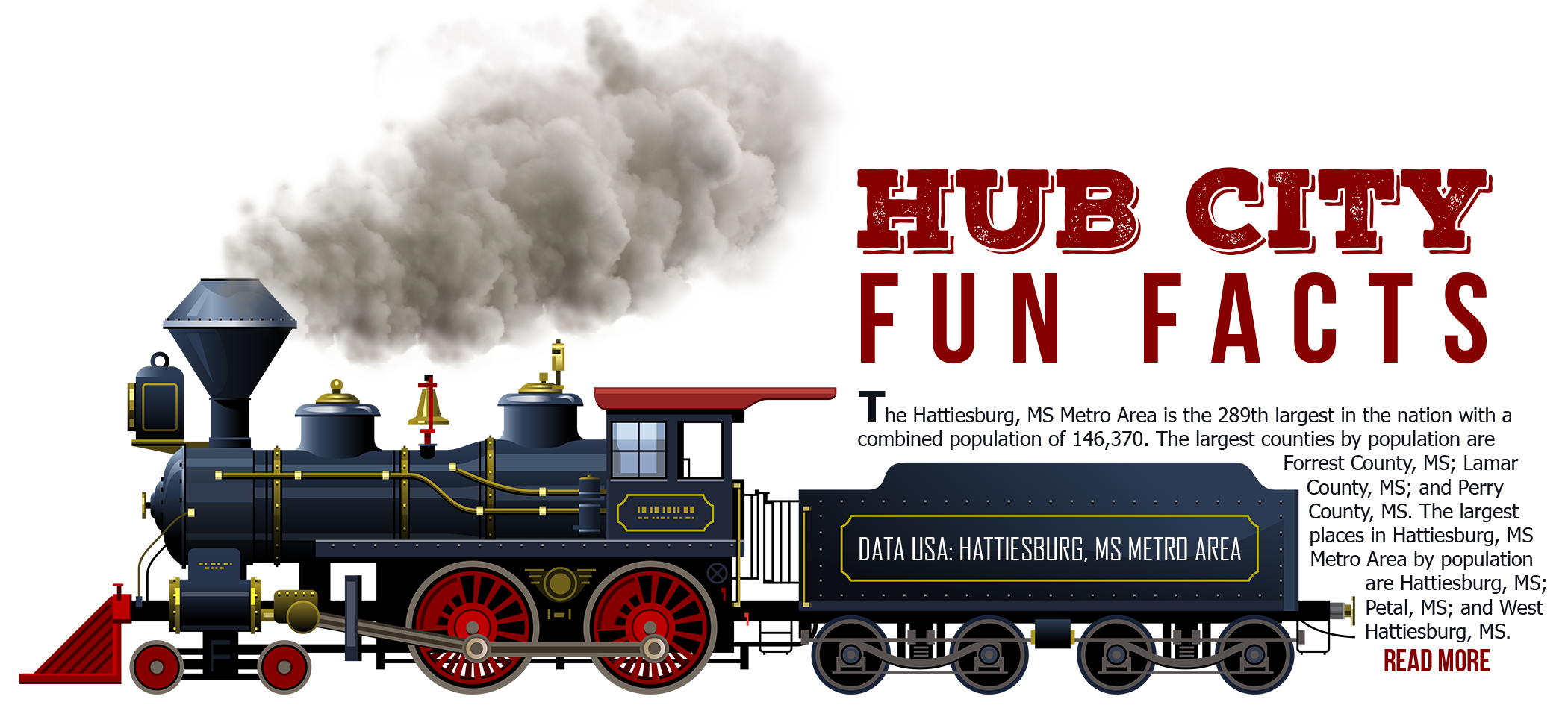 Hattiesburg Data Info Final
